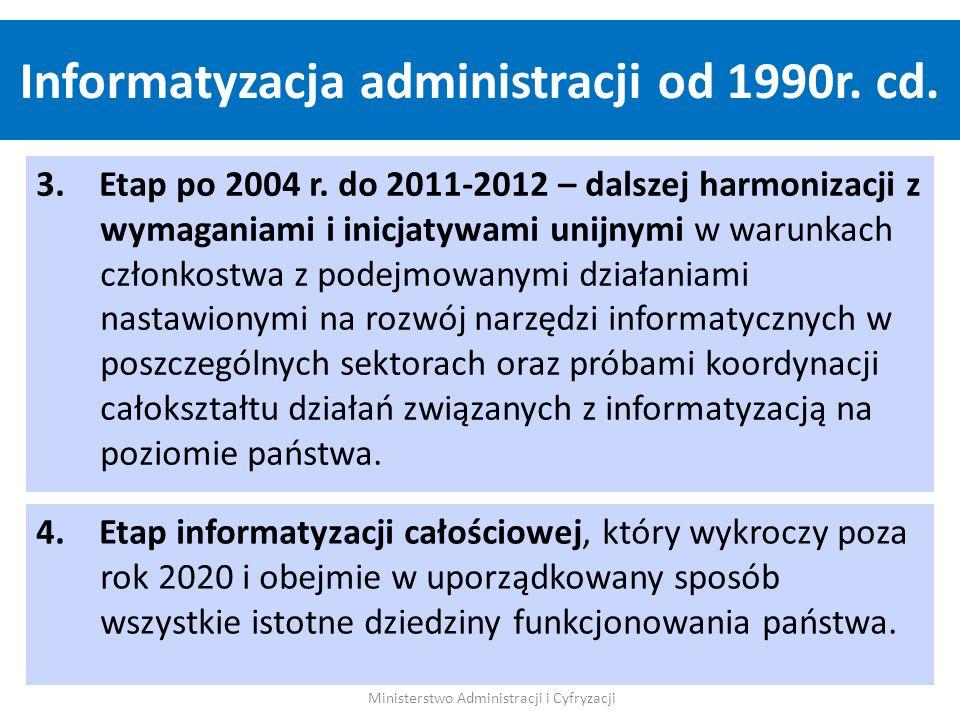 Informatyzacja administracji od 1990r. cd.