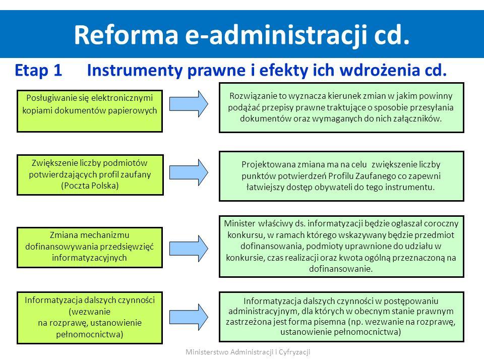 Reforma e-administracji cd.