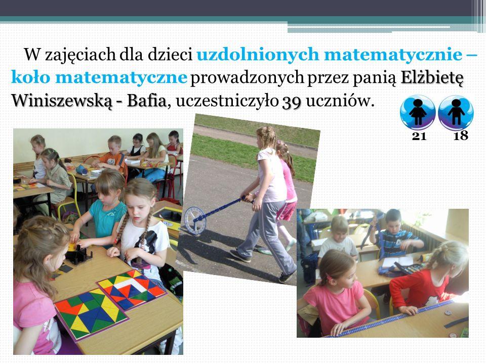 W zajęciach dla dzieci uzdolnionych matematycznie – koło matematyczne prowadzonych przez panią Elżbietę Winiszewską - Bafia, uczestniczyło 39 uczniów.