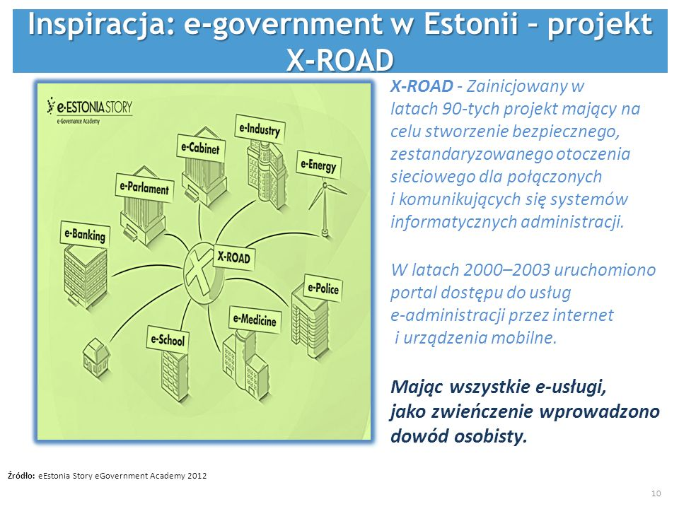 Inspiracja: e-government w Estonii – projekt X-ROAD