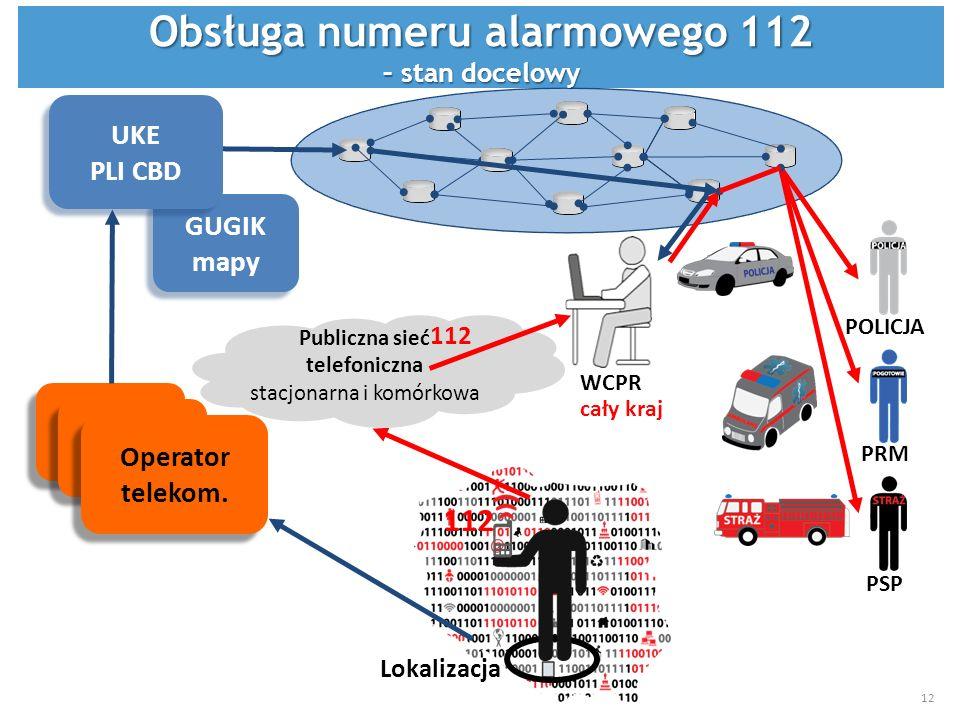 Obsługa numeru alarmowego 112 – stan docelowy