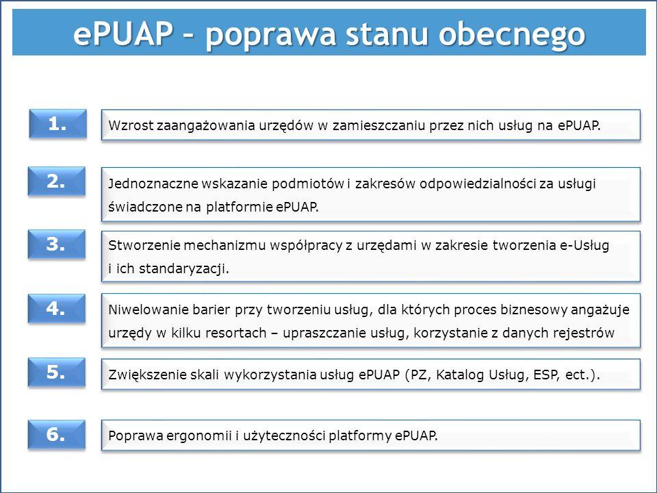 ePUAP – poprawa stanu obecnego