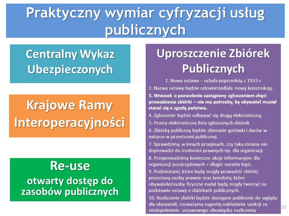 Praktyczny wymiar cyfryzacji usług publicznych