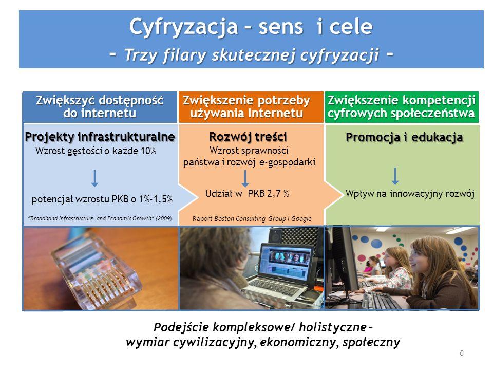 Cyfryzacja – sens i cele - Trzy filary skutecznej cyfryzacji -