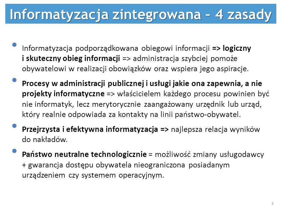 Informatyzacja zintegrowana – 4 zasady