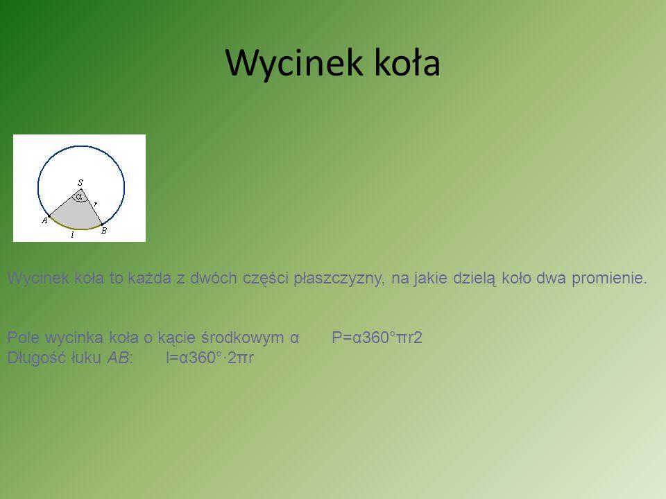 Wycinek koła Wycinek koła to każda z dwóch części płaszczyzny, na jakie dzielą koło dwa promienie.