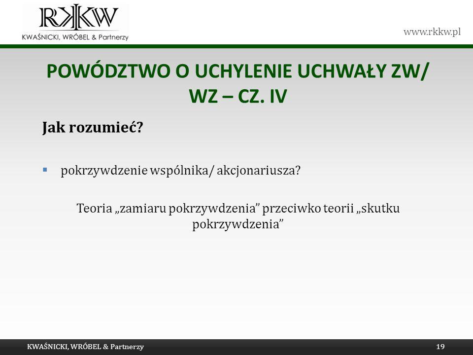 Powództwo o UCHYLENIE uchwały ZW/ WZ – cz. IV