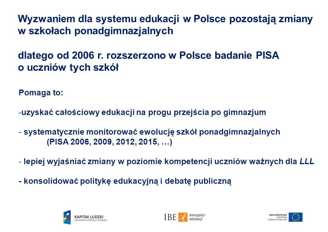 dlatego od 2006 r. rozszerzono w Polsce badanie PISA