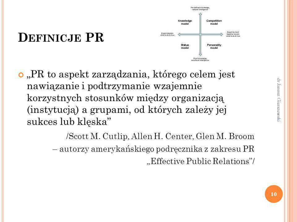 Definicje PR