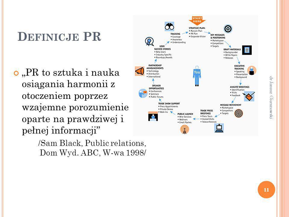 """Definicje PR """"PR to sztuka i nauka osiągania harmonii z otoczeniem poprzez wzajemne porozumienie oparte na prawdziwej i pełnej informacji"""