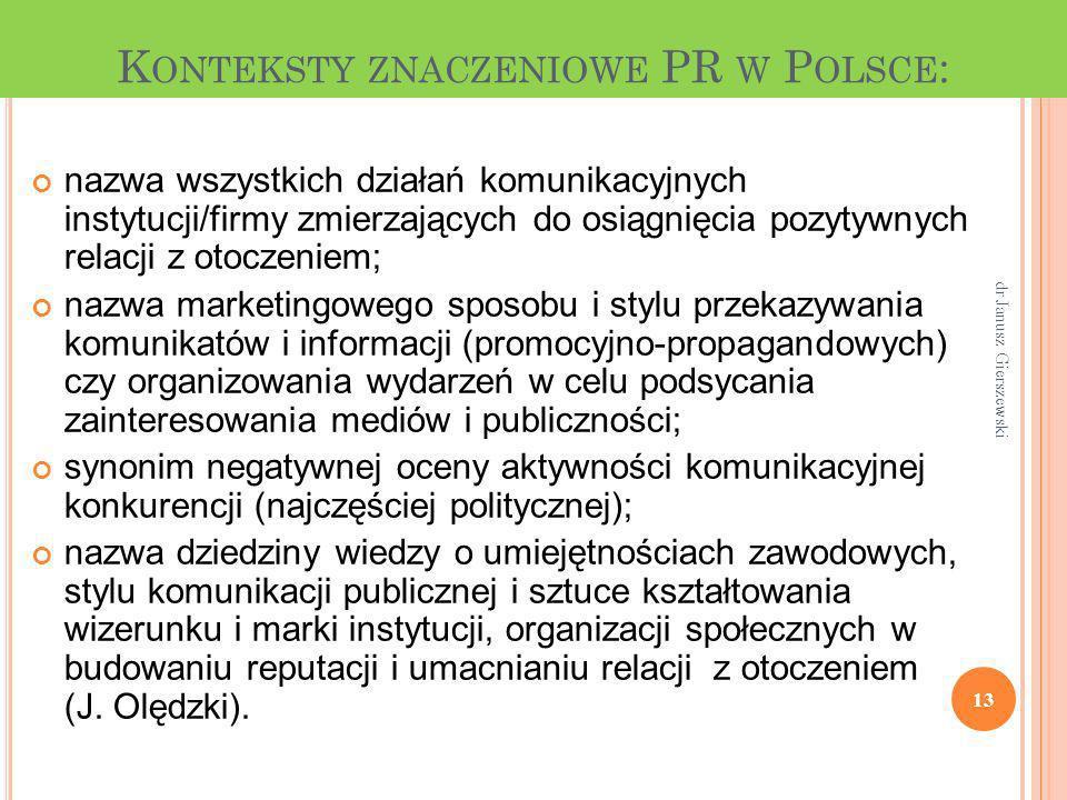 Konteksty znaczeniowe PR w Polsce:
