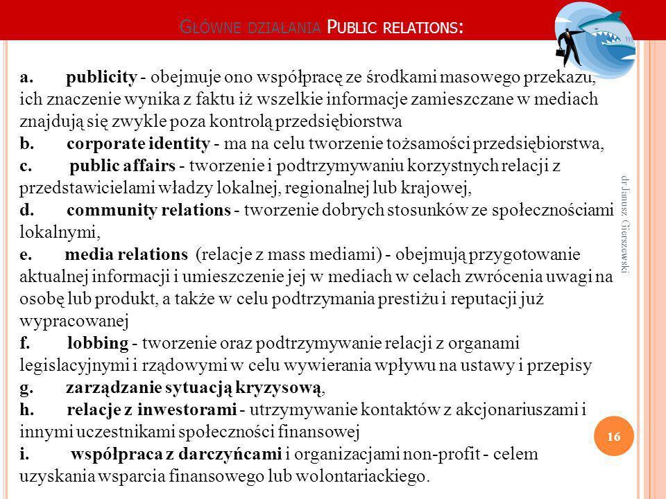 Główne działania Public relations: