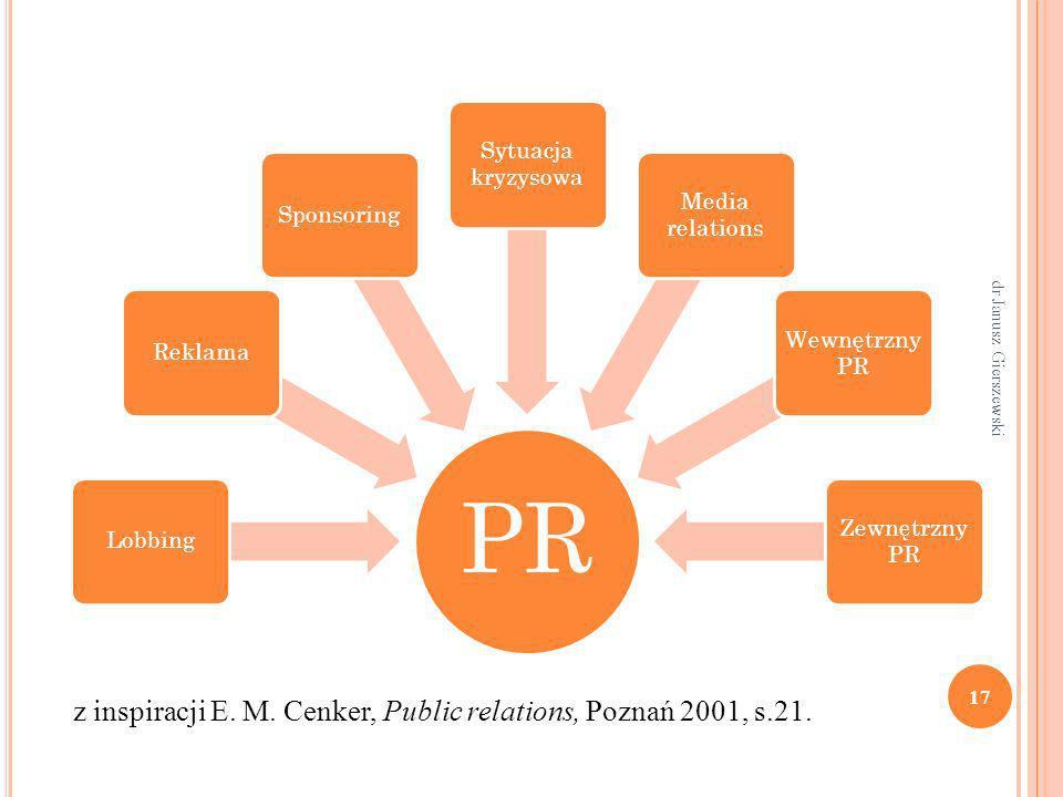 PR z inspiracji E. M. Cenker, Public relations, Poznań 2001, s.21.