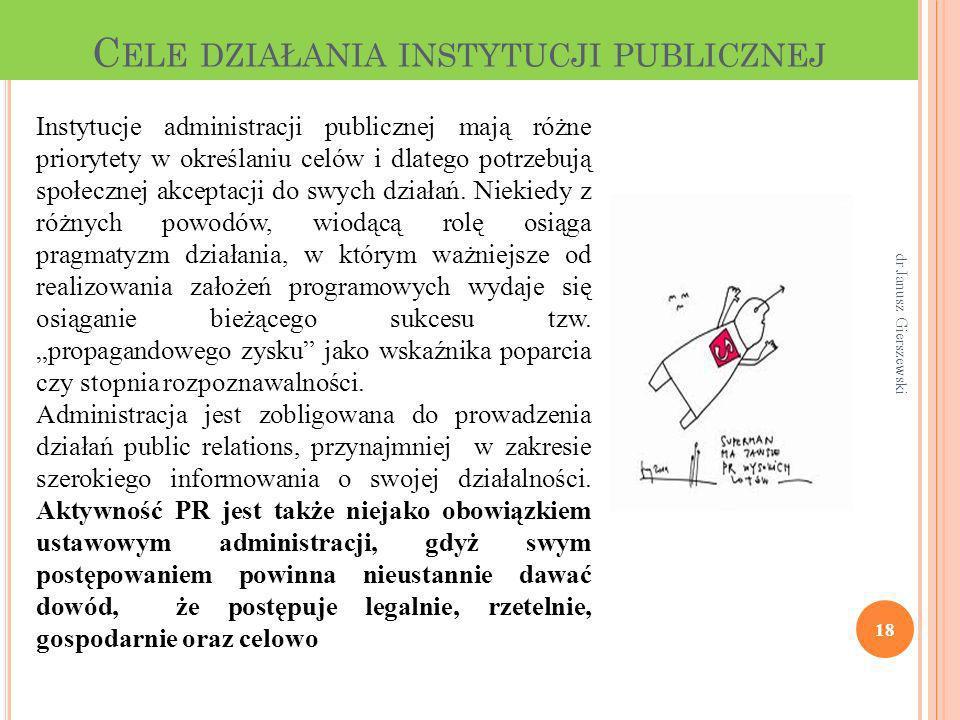 Cele działania instytucji publicznej