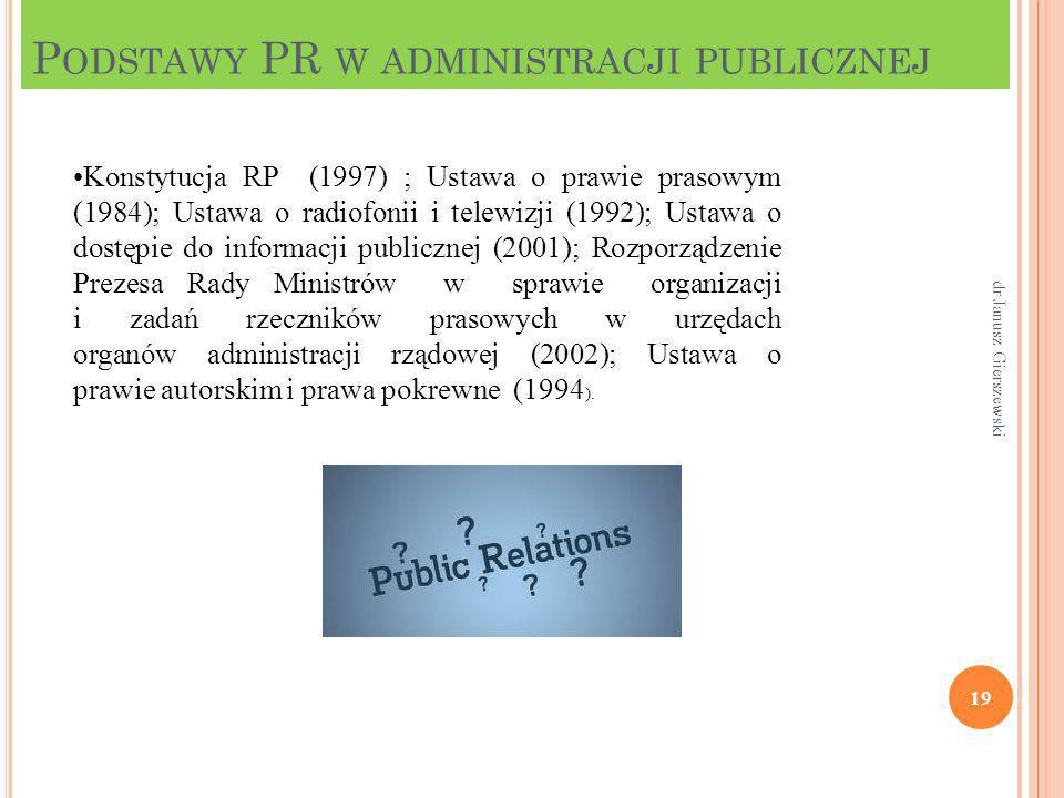 Podstawy PR w administracji publicznej