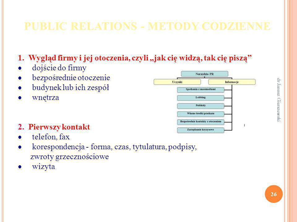 PUBLIC RELATIONS - METODY CODZIENNE