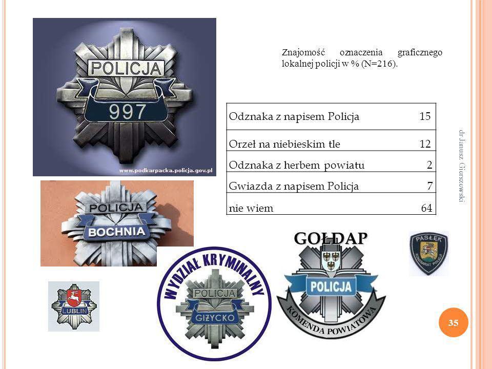 Odznaka z napisem Policja 15 Orzeł na niebieskim tle 12