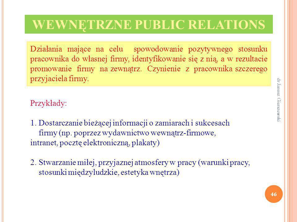 WEWNĘTRZNE PUBLIC RELATIONS