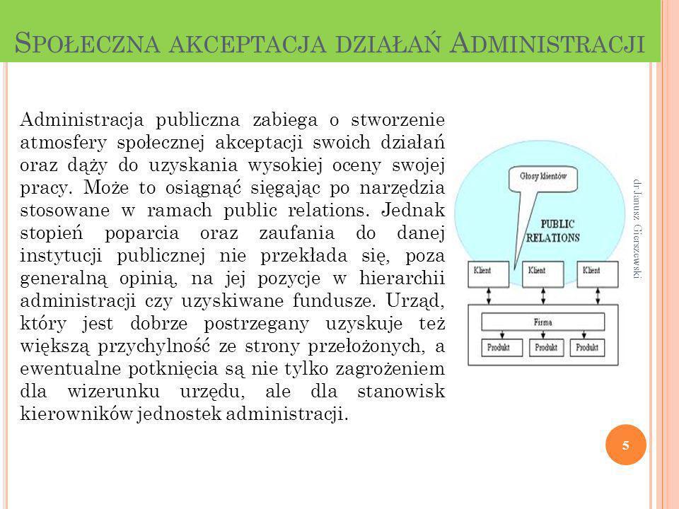 Społeczna akceptacja działań Administracji