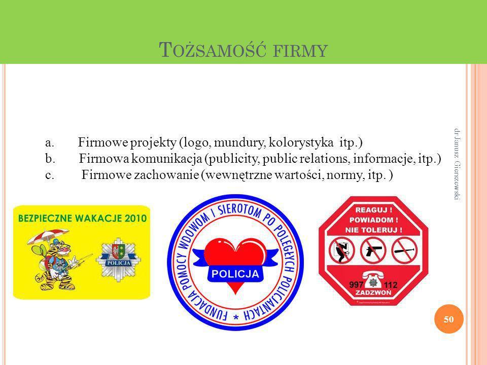 Tożsamość firmy a. Firmowe projekty (logo, mundury, kolorystyka itp.)