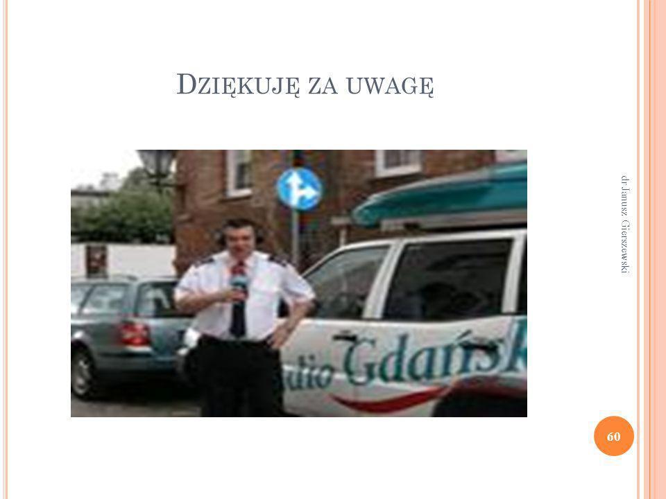 Dziękuję za uwagę dr Janusz Gierszewski