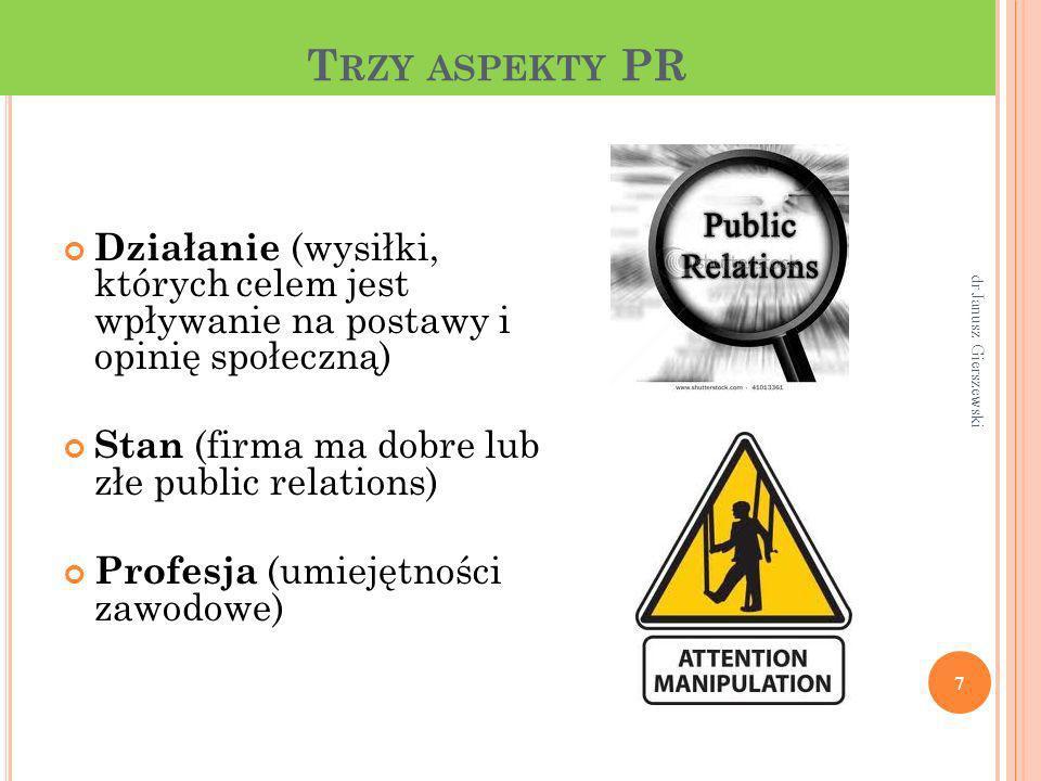 Trzy aspekty PR Działanie (wysiłki, których celem jest wpływanie na postawy i opinię społeczną) Stan (firma ma dobre lub złe public relations)
