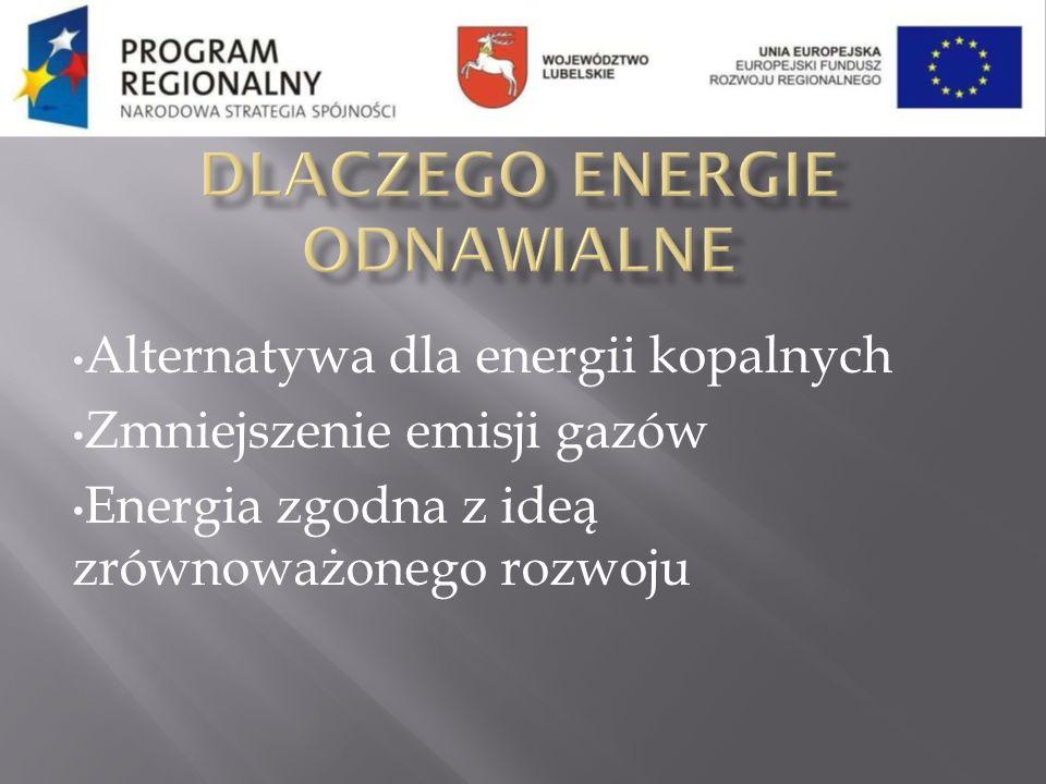 Dlaczego energie odnawialne