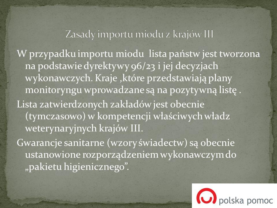 Zasady importu miodu z krajów III