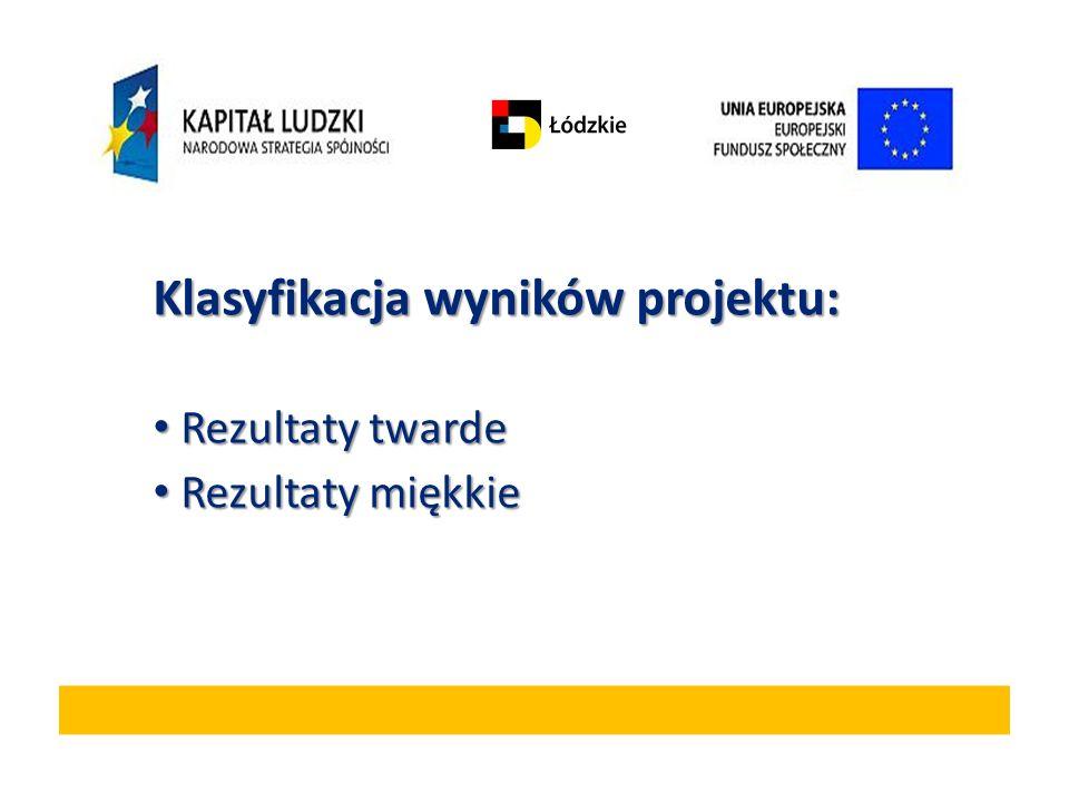 Klasyfikacja wyników projektu: