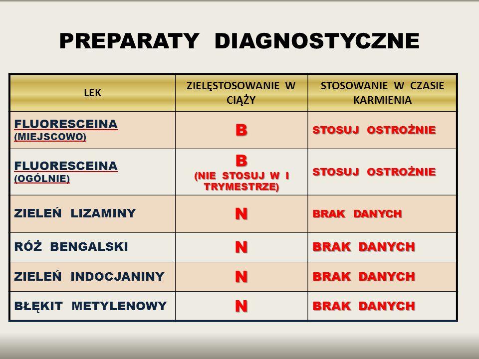 PREPARATY DIAGNOSTYCZNE