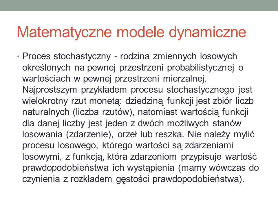 Matematyczne modele dynamiczne