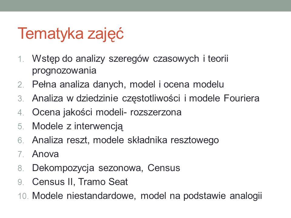 Tematyka zajęć Wstęp do analizy szeregów czasowych i teorii prognozowania. Pełna analiza danych, model i ocena modelu.