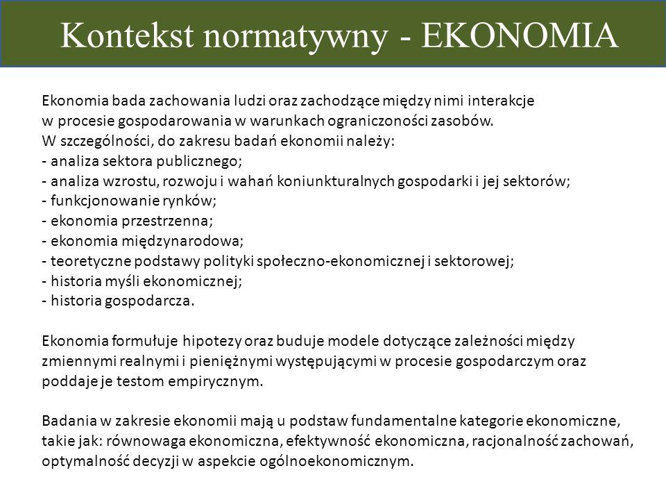 Kontekst normatywny - EKONOMIA