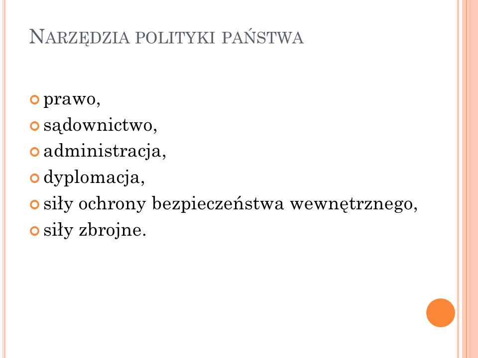 Narzędzia polityki państwa