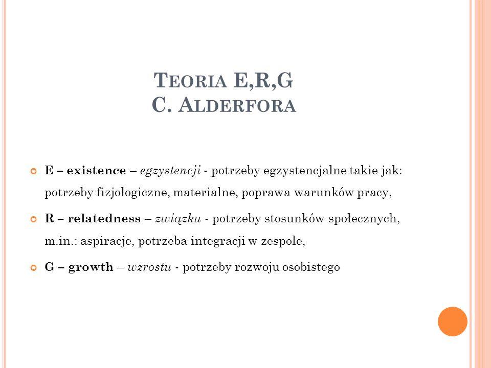 Teoria E,R,G C. Alderfora