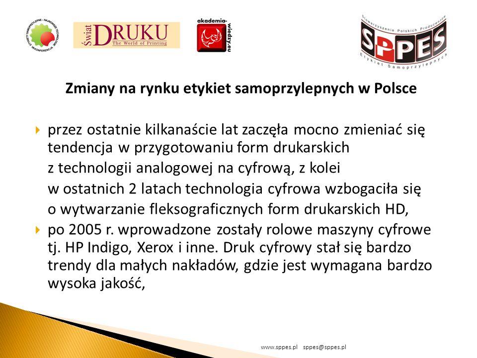 Zmiany na rynku etykiet samoprzylepnych w Polsce