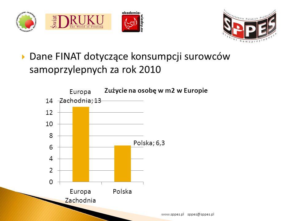 Dane FINAT dotyczące konsumpcji surowców samoprzylepnych za rok 2010