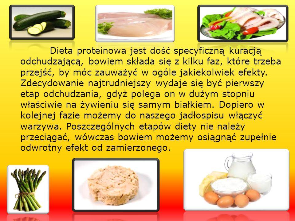 Dieta proteinowa jest dość specyficzną kuracją odchudzającą, bowiem składa się z kilku faz, które trzeba przejść, by móc zauważyć w ogóle jakiekolwiek efekty.