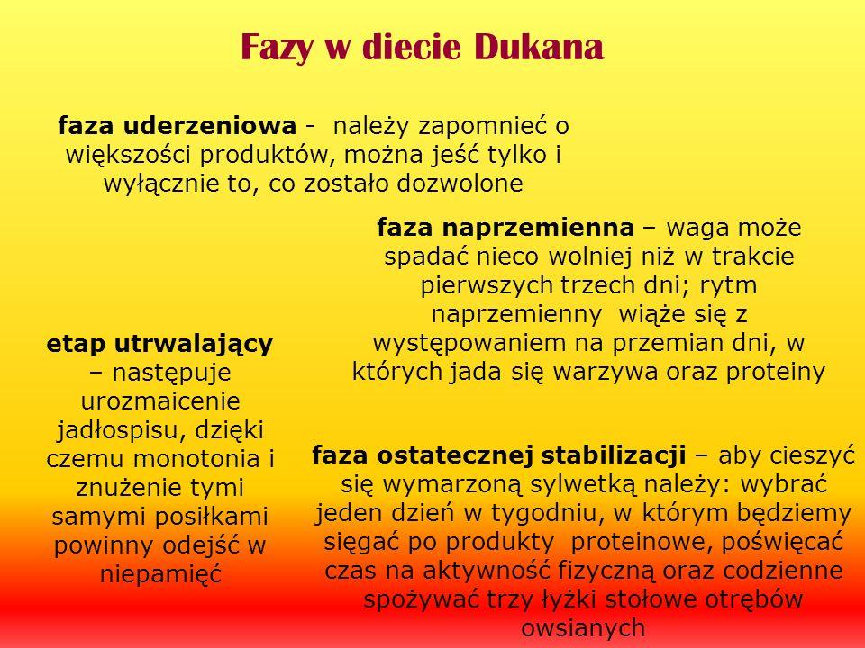 Fazy w diecie Dukanafaza uderzeniowa - należy zapomnieć o większości produktów, można jeść tylko i wyłącznie to, co zostało dozwolone.
