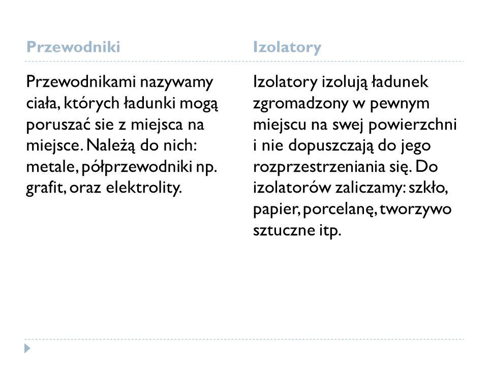 Przewodniki Izolatory.