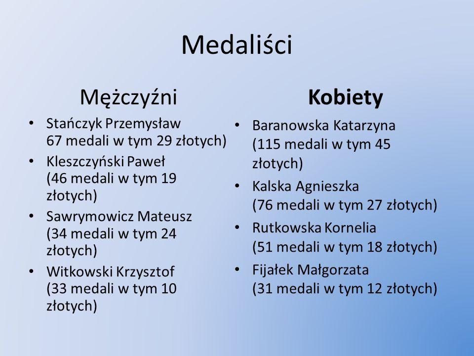 Medaliści Mężczyźni Kobiety