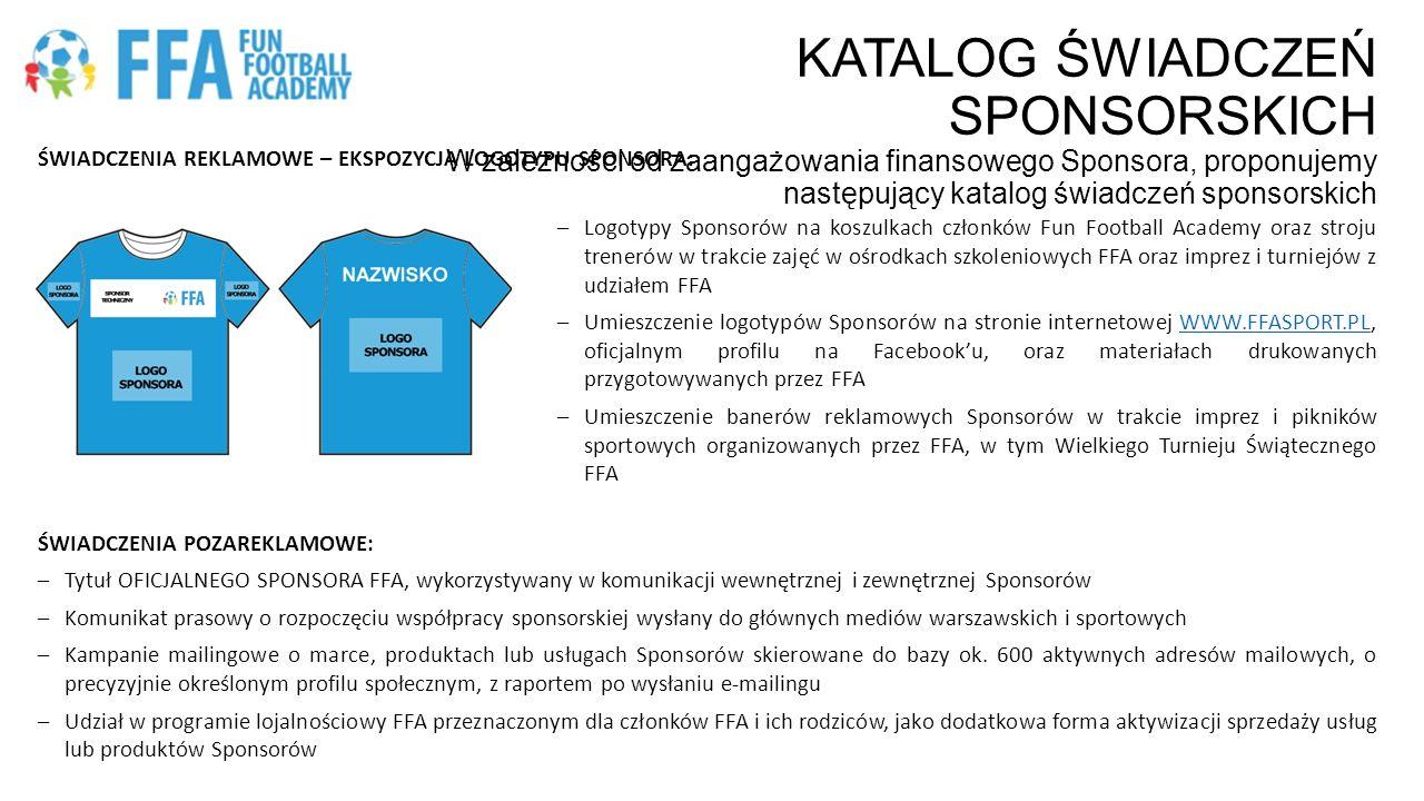 KATALOG ŚWIADCZEŃ SPONSORSKICH W zależności od zaangażowania finansowego Sponsora, proponujemy następujący katalog świadczeń sponsorskich