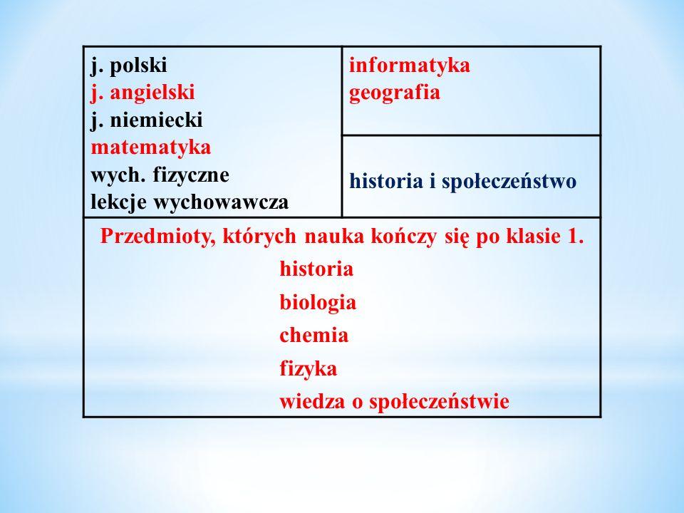 Przedmioty, których nauka kończy się po klasie 1.