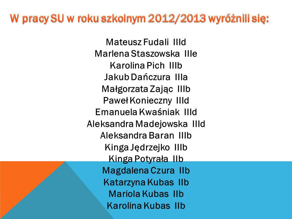 W pracy SU w roku szkolnym 2012/2013 wyróżnili się:
