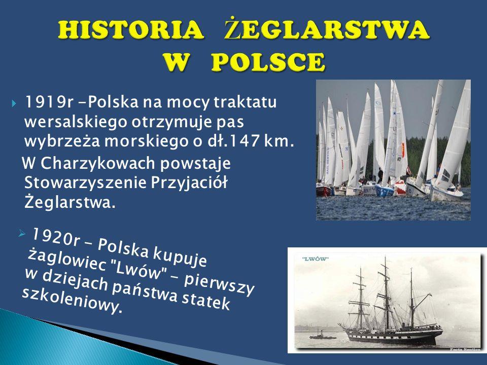 HISTORIA ŻEGLARSTWA W POLSCE
