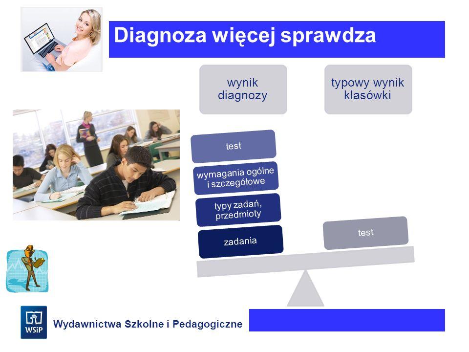 Diagnoza więcej sprawdza