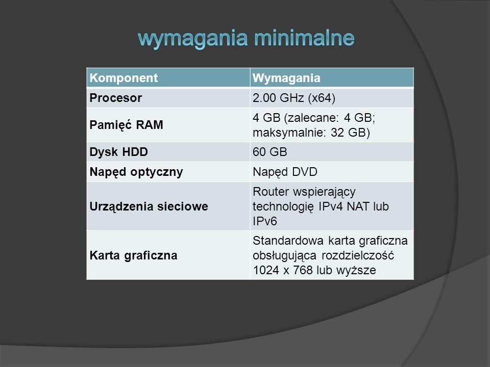 wymagania minimalne Komponent Wymagania Procesor 2.00 GHz (x64)