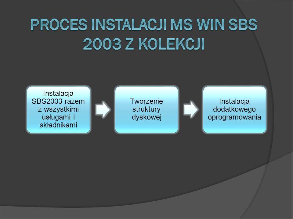 Proces instalacji MS WIN SBS 2003 z kolekcji