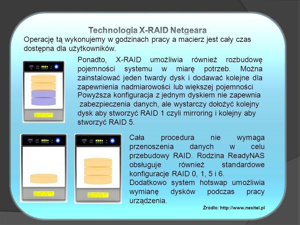 Technologia X-RAID Netgeara
