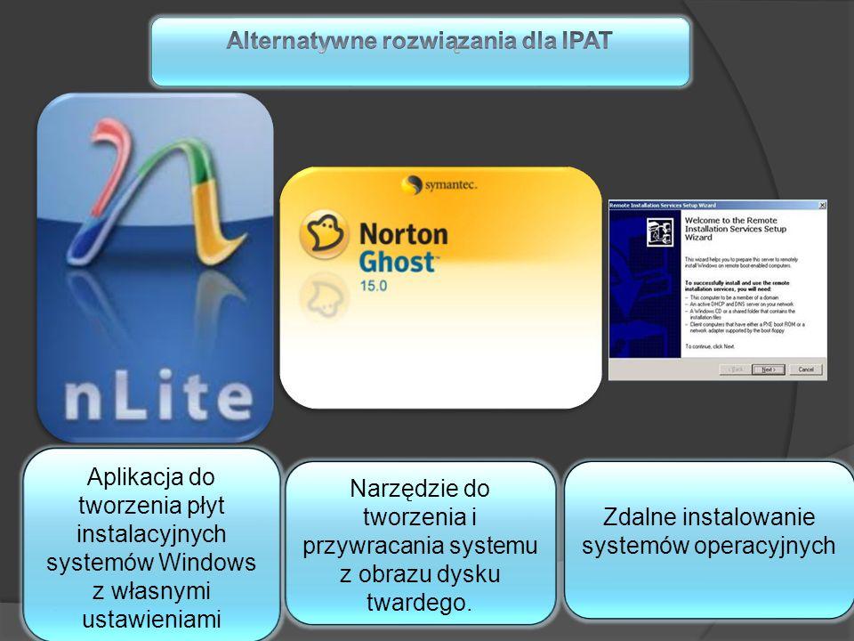 Alternatywne rozwiązania dla IPAT